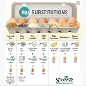 Vegan Egg Substitutions