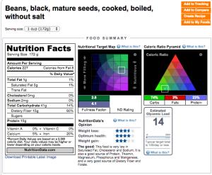 Black Beans - Nutrition Data