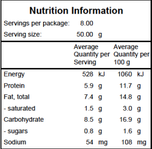 Vegan Zucchini Pie Nutritional Information